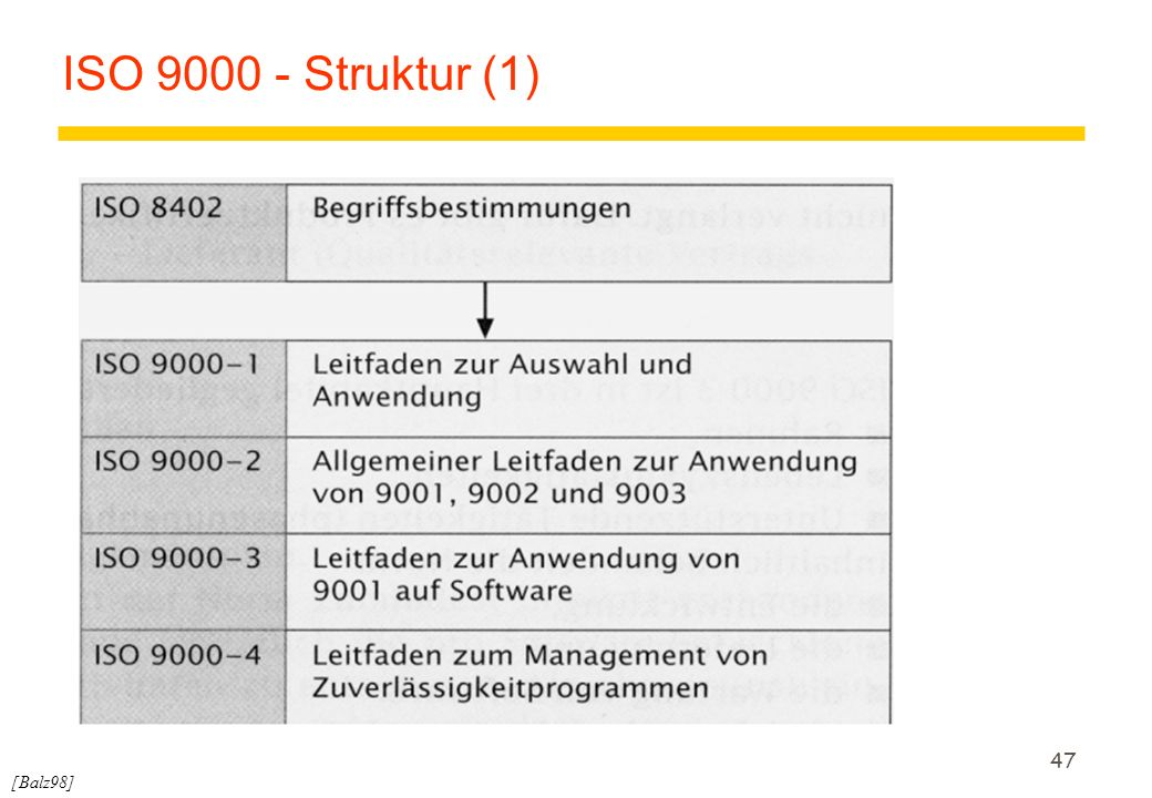 ISO 9000 - Struktur (1) [Balz98]